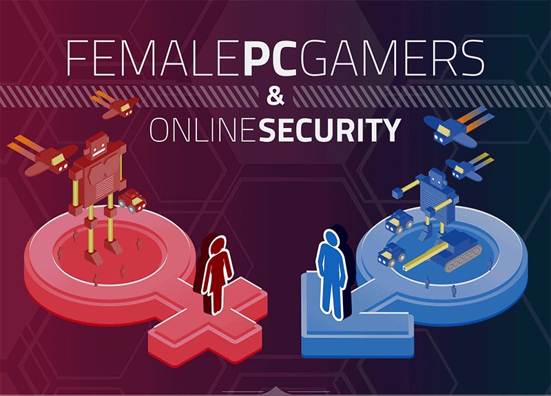 Female PC gamers and Online Security