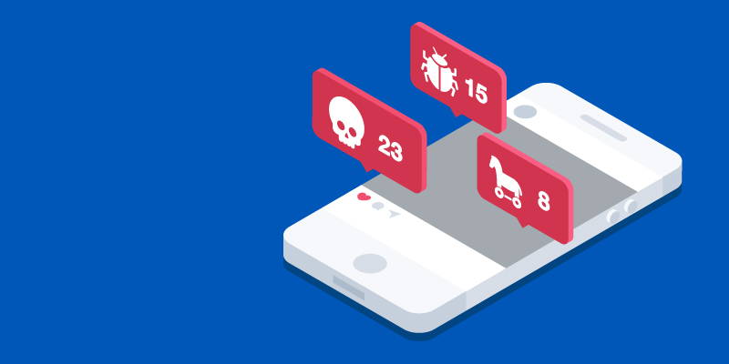 Social Media Malware is Deviant, Destructive