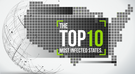 The top 10 Most Infected States