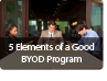 Five elements of a good BYOD program