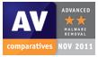 AV-vergelijkingen