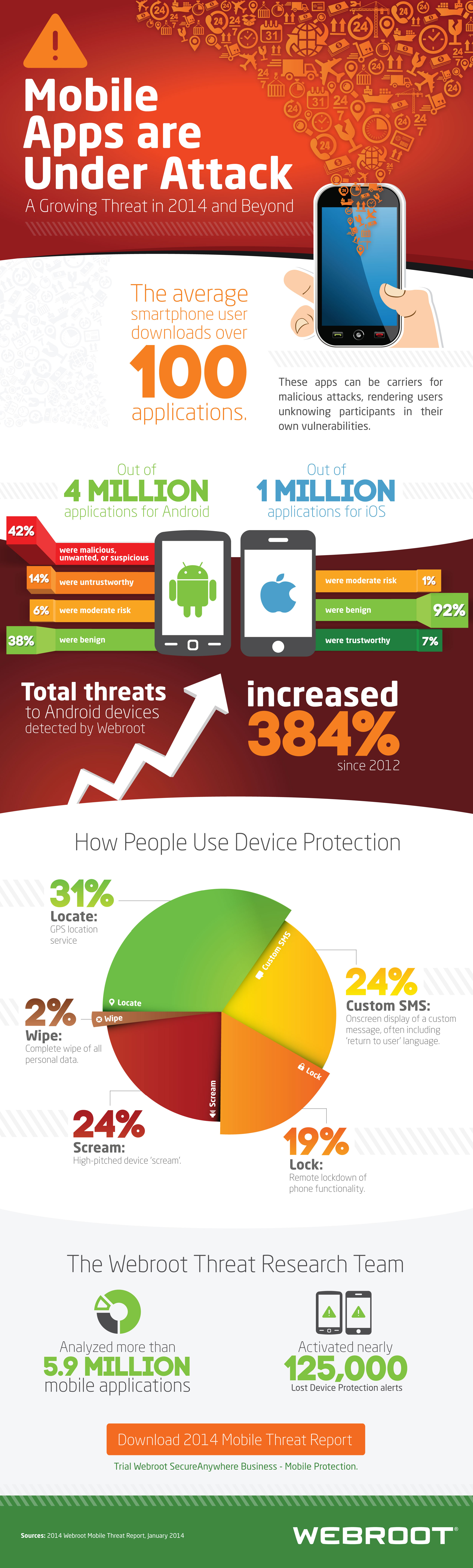 Mobile Apps are Under Attack - infographic