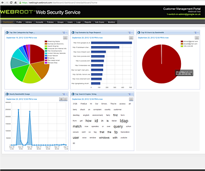 fully customizable dashboard with the Webroot Web