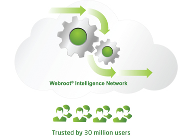 Trusted by 30 million users